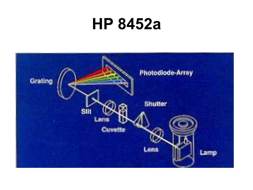 HP 8452a