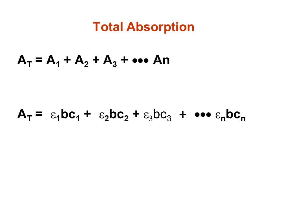 Total Absorption A T = A 1 + A 2 + A 3 + An A T = 1 bc 1 + 2 bc 2 + bc 3 + n bc n