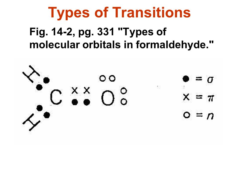 Types of Transitions Fig. 14-2, pg. 331