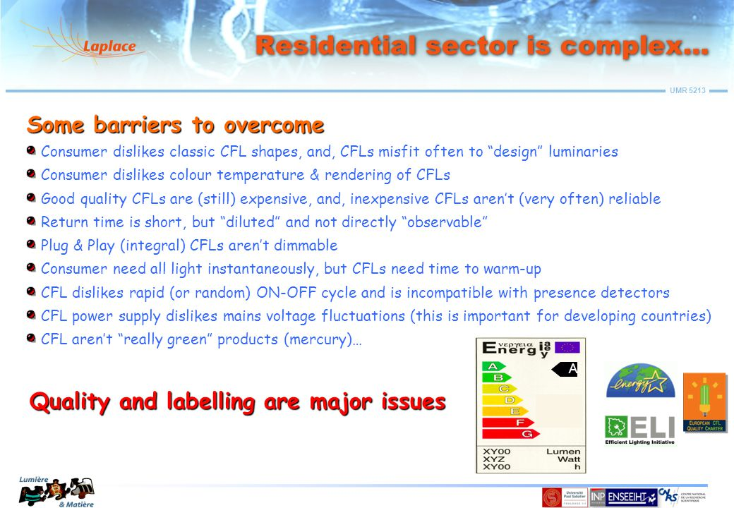 UMR 5213 Residential sector is complex… Some barriers to overcome Consumer dislikes classic CFL shapes, and, CFLs misfit often to design luminaries Co