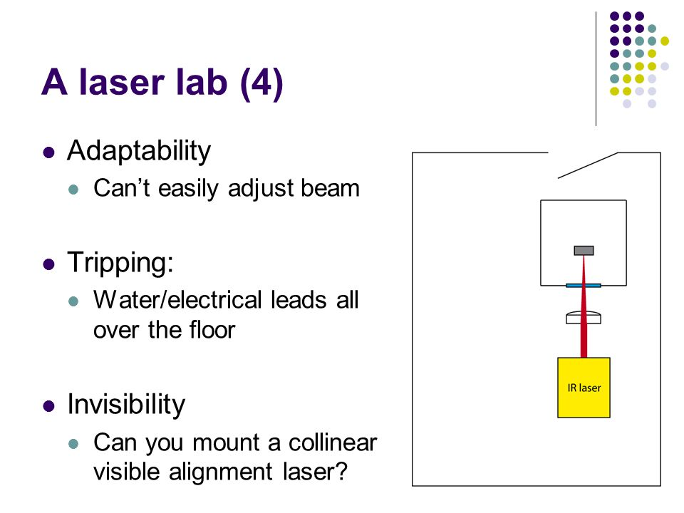 A laser lab (4) Adaptability Cant easily adjust beam Tripping: Water/electrical leads all over the floor Invisibility Can you mount a collinear visible alignment laser