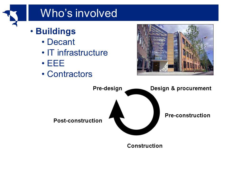 Whos involved Pre-designDesign & procurement Pre-construction Construction Post-construction Buildings Decant IT infrastructure EEE Contractors