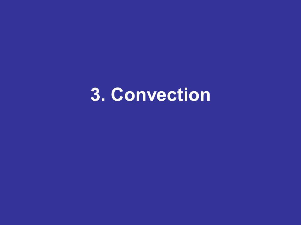 3. Convection