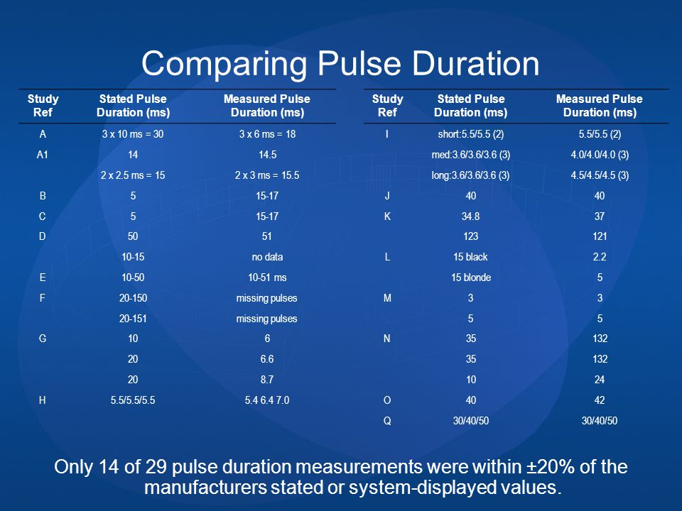 IPL L showing sub-pulses in typical free discharge format