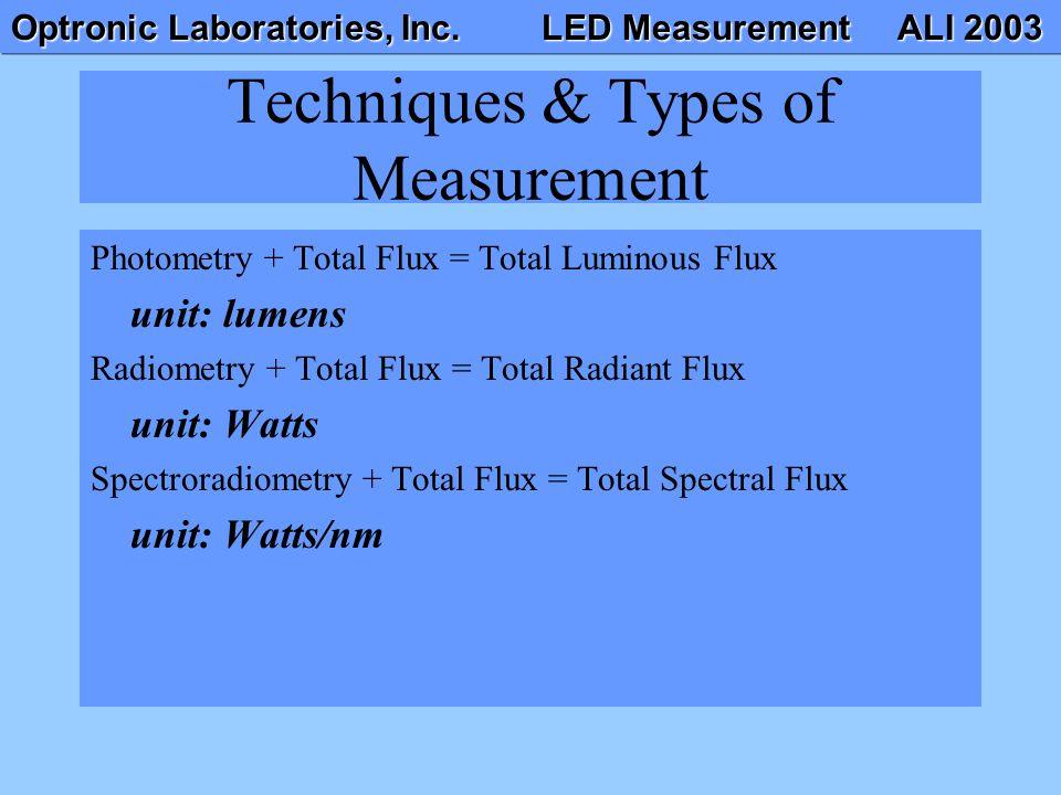 Optronic Laboratories, Inc. LED Measurement ALI 2003 Techniques & Types of Measurement Photometry + Total Flux = Total Luminous Flux unit: lumens Radi