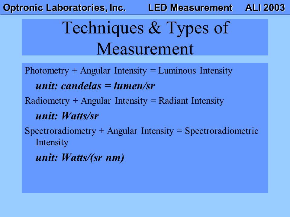 Optronic Laboratories, Inc. LED Measurement ALI 2003 Techniques & Types of Measurement Photometry + Angular Intensity = Luminous Intensity unit: cande
