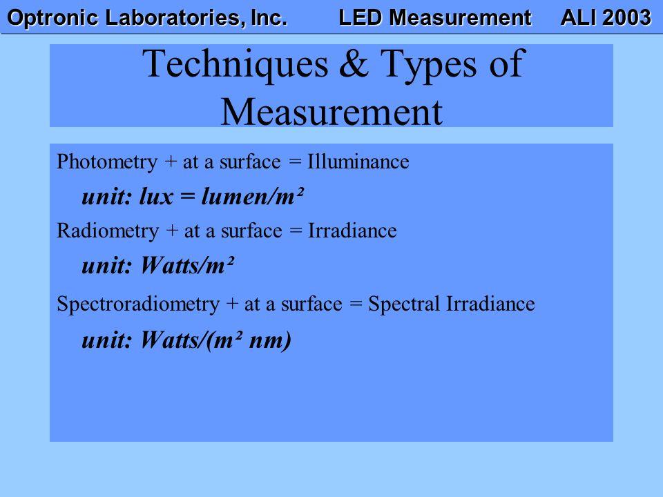 Optronic Laboratories, Inc. LED Measurement ALI 2003 Techniques & Types of Measurement Photometry + at a surface = Illuminance unit: lux = lumen/m² Ra