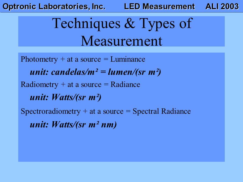Optronic Laboratories, Inc. LED Measurement ALI 2003 Techniques & Types of Measurement Photometry + at a source = Luminance unit: candelas/m² = lumen/