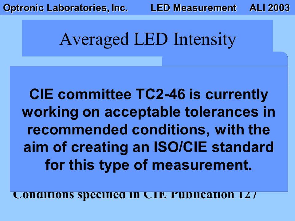 Optronic Laboratories, Inc. LED Measurement ALI 2003 Averaged LED Intensity Mechanical axis 1 cm 2 circular aperture 10.0 cm d = 0.01 sr Condition B C