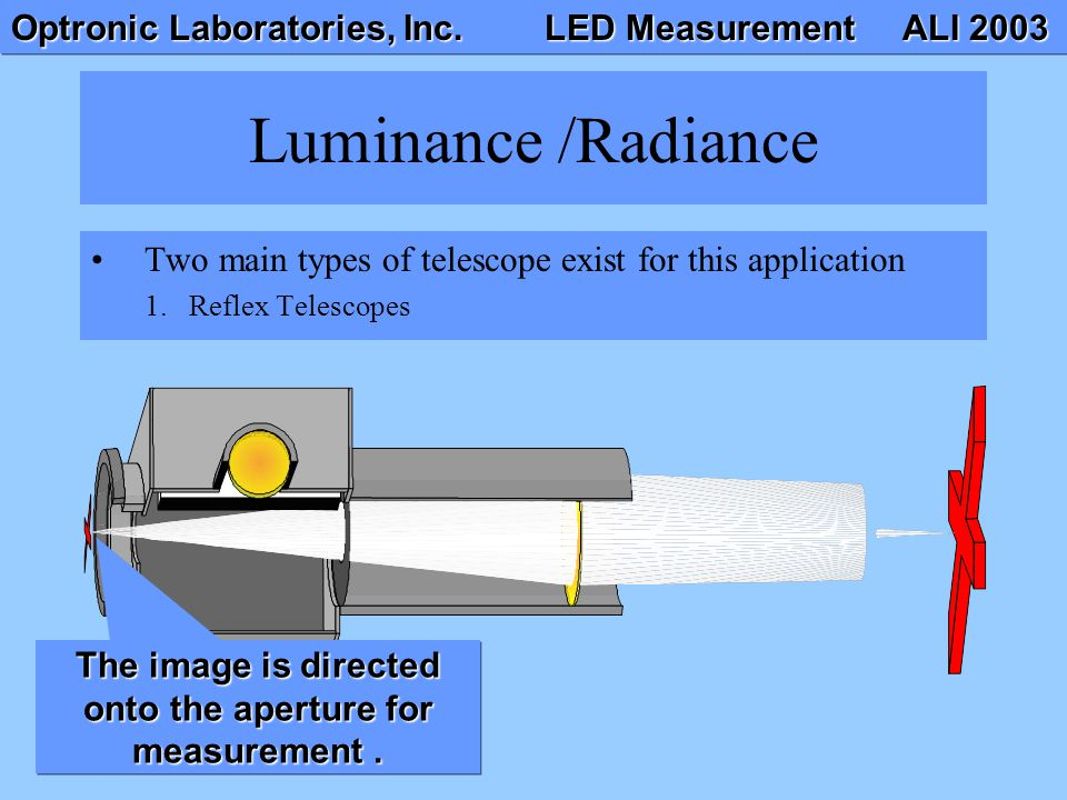Optronic Laboratories, Inc. LED Measurement ALI 2003 Luminance /Radiance Two main types of telescope exist for this application 1.Reflex Telescopes Th