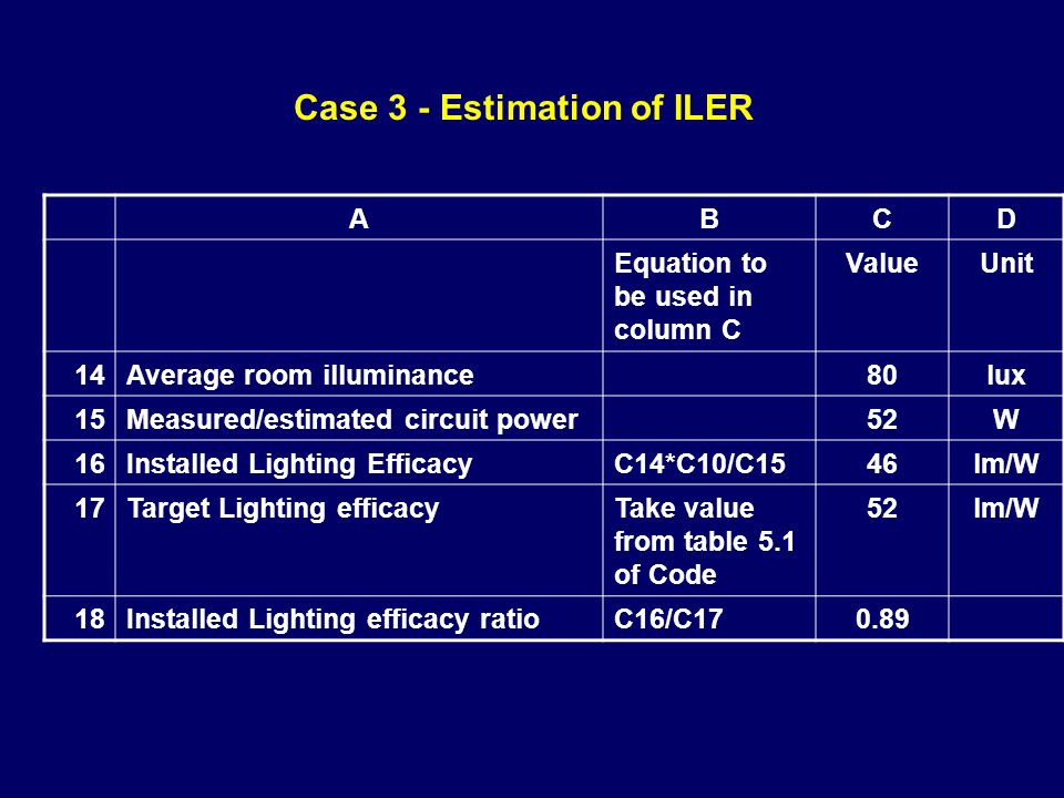 Case 3 - Estimation of ILER ABCD Equation to be used in column C ValueUnit 14Average room illuminance 80lux 15Measured/estimated circuit power 52W 16I