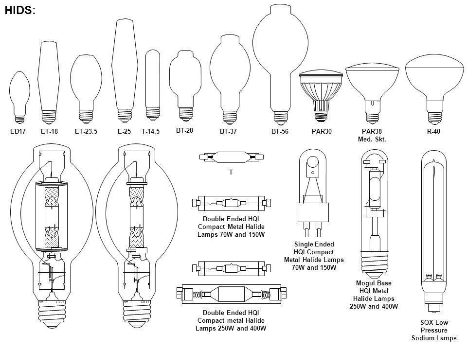 INCANDESCENTS: C-7 S-11 B10 Straight F TGT PS A G A-15-19 P S R ER PAR 46, 56, 64 Mog. End Prong PAR 38, 46 Med. Side Prong PAR 46, 56, 64 Scr. Term.