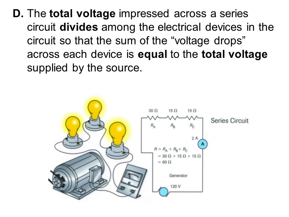 D. The total voltage impressed across a series circuit divides among the electrical devices in the circuit so that the sum of the voltage drops across