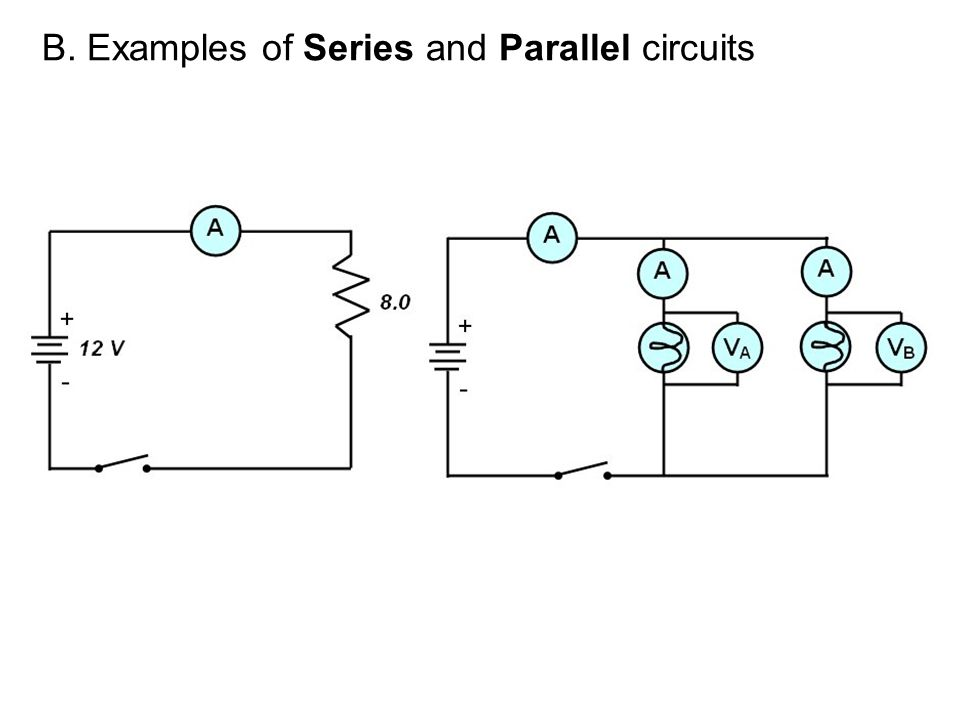 B. Examples of Series and Parallel circuits