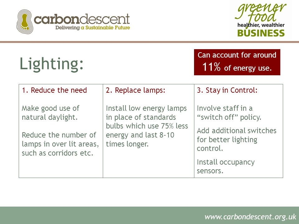 www.carbondescent.org.uk Lighting: Can account for around 11% of energy use.