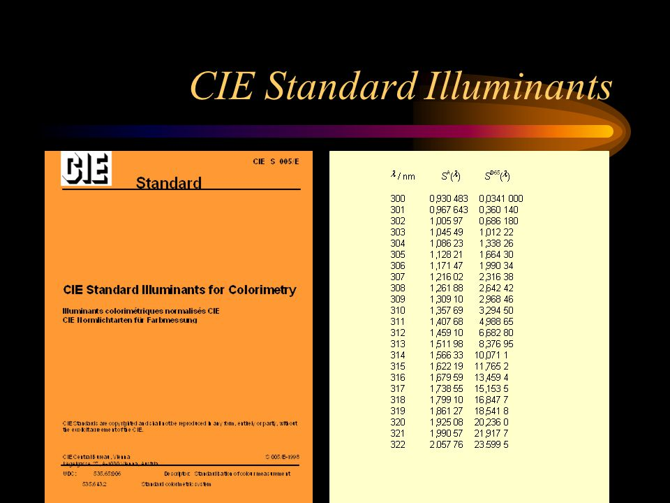 Illuminant, source, simulator CIE Standard Illuminant –Defined as spectral distribution