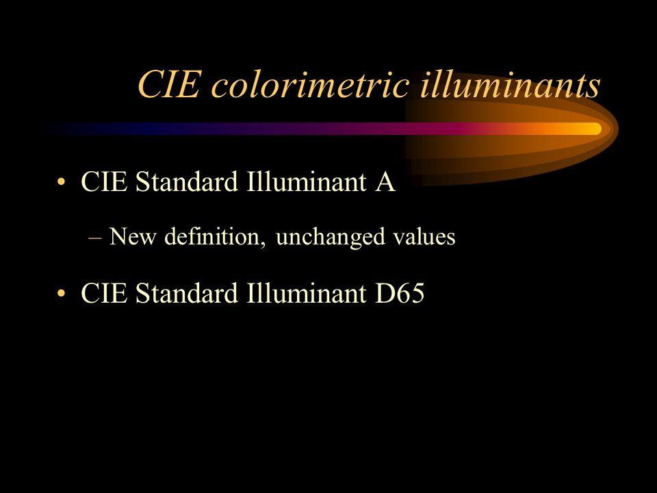 CIE Standard Illuminant A
