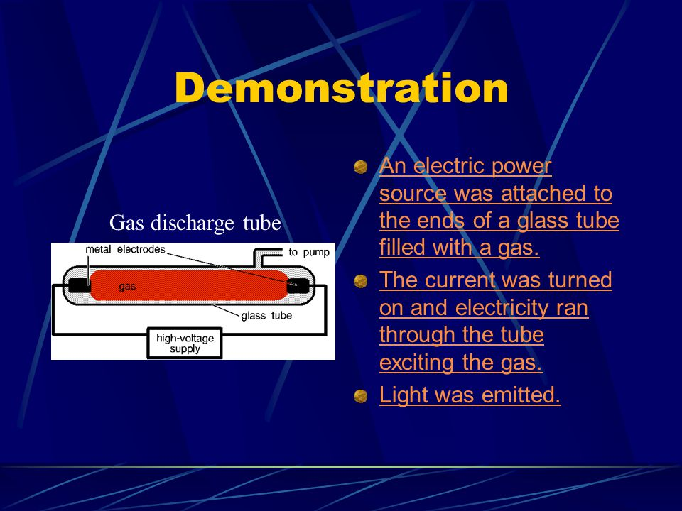 Three Concepts of Emission Atomic Emission Spectrum of Light Energy States