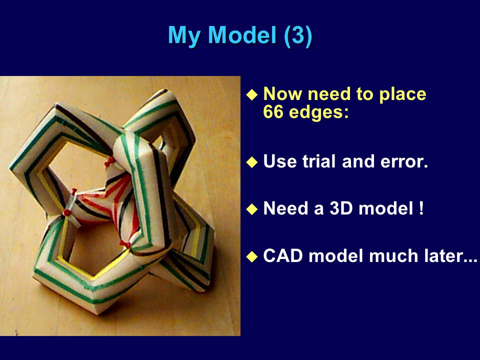 My Model (3) u Now need to place 66 edges: u Use trial and error.
