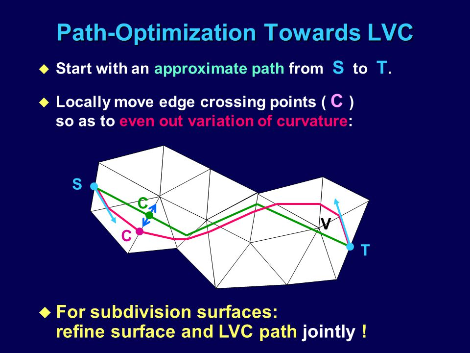 Path-Optimization Towards LVC u Start with an approximate path from S to T.