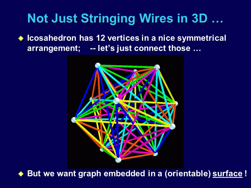 u Icosahedron has 12 vertices in a nice symmetrical arrangement; -- lets just connect those … u But we want graph embedded in a (orientable) surface .