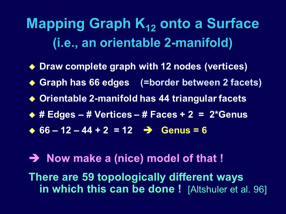 Mapping Graph K 12 onto a Surface (i.e., an orientable 2-manifold) u Draw complete graph with 12 nodes (vertices) u Graph has 66 edges (=border between 2 facets) u Orientable 2-manifold has 44 triangular facets u # Edges – # Vertices – # Faces + 2 = 2*Genus u 66 – 12 – 44 + 2 = 12 Genus = 6 Now make a (nice) model of that .