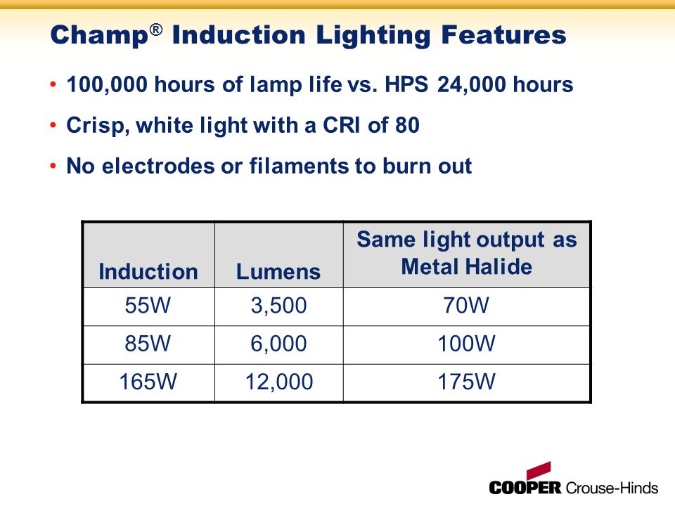 Champ ® Induction Lighting Features 100,000 hours of lamp life vs. HPS 24,000 hours Crisp, white light with a CRI of 80 No electrodes or filaments to