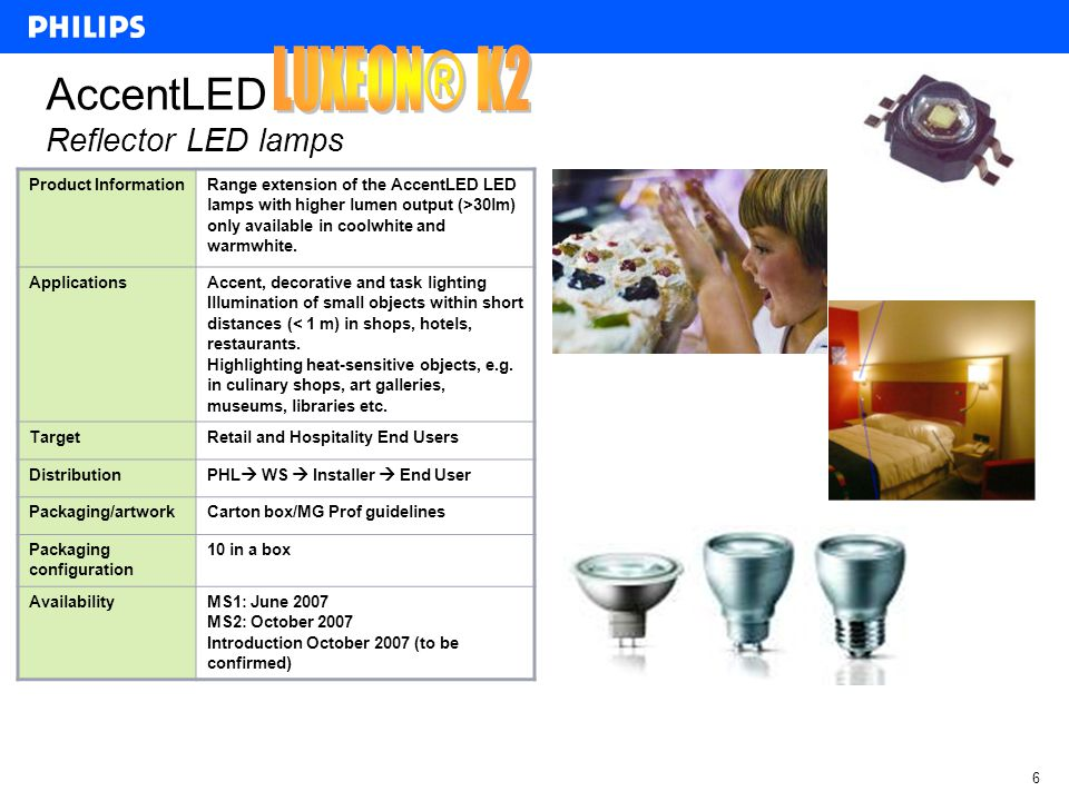 5 AccentLED Luxeon ® I Colors Retrofit: reflector LED lamps Product Information Range extension for the AccentLED Luxeon 1 lamps.