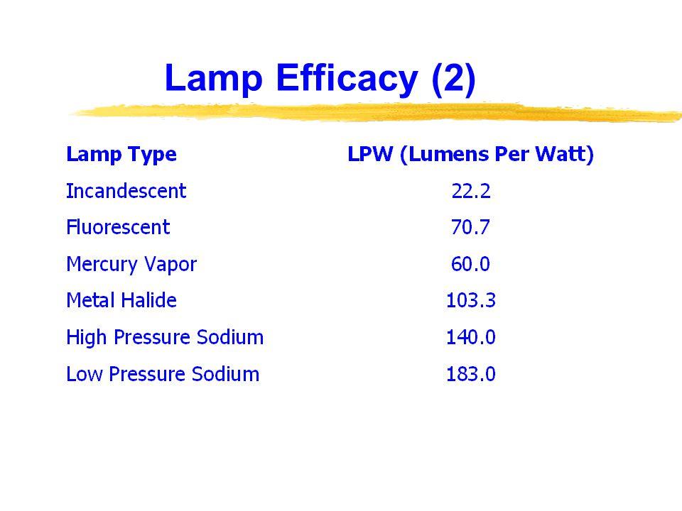 Lamp Efficacy (2)
