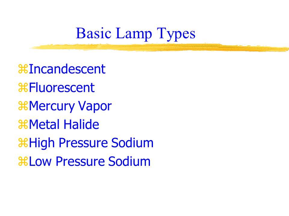 Basic Lamp Types zIncandescent zFluorescent zMercury Vapor zMetal Halide zHigh Pressure Sodium zLow Pressure Sodium