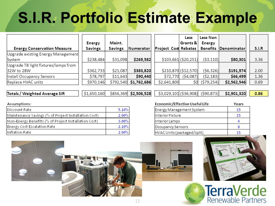 S.I.R. Portfolio Estimate Example 13 Energy Conservation Measure Energy Savings Maint.