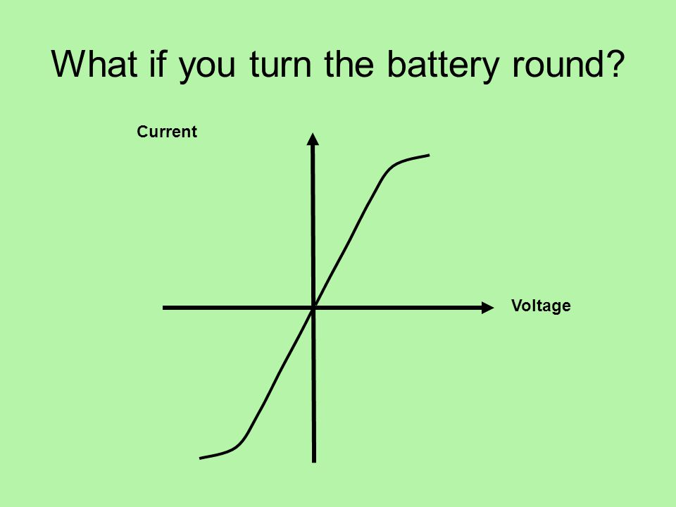 What if you turn the battery round? Voltage Current