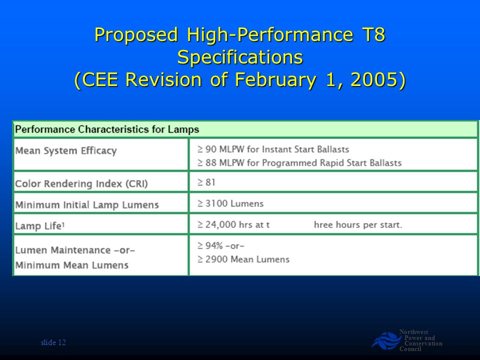 Northwest Power and Conservation Council slide 12 Proposed High-Performance T8 Specifications (CEE Revision of February 1, 2005)