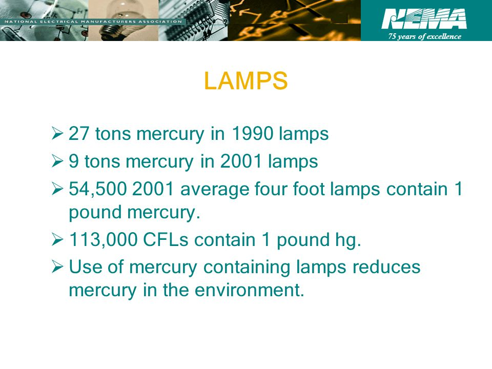 75 years of excellence LAMPS 27 tons mercury in 1990 lamps 9 tons mercury in 2001 lamps 54,500 2001 average four foot lamps contain 1 pound mercury.
