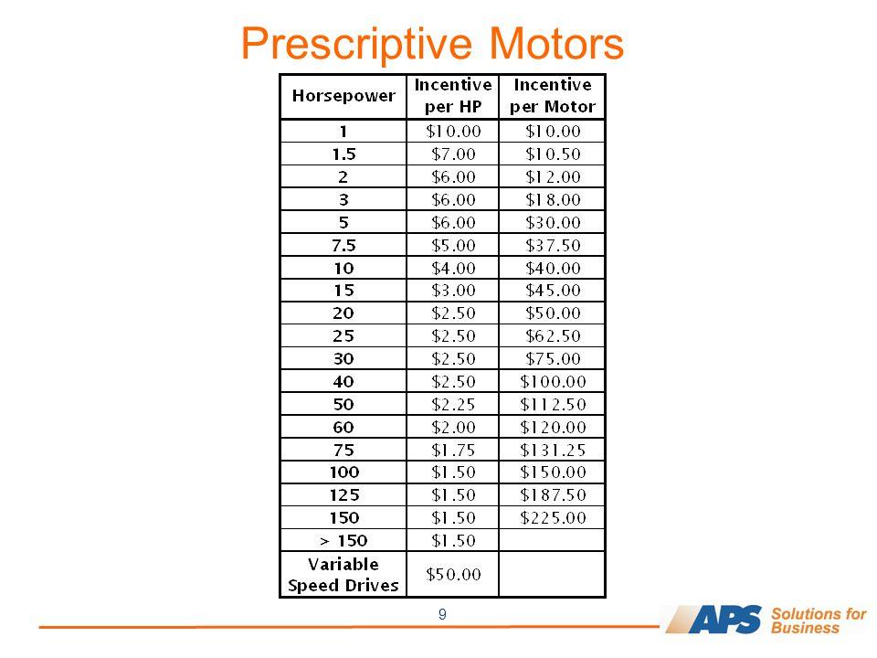 9 Prescriptive Motors
