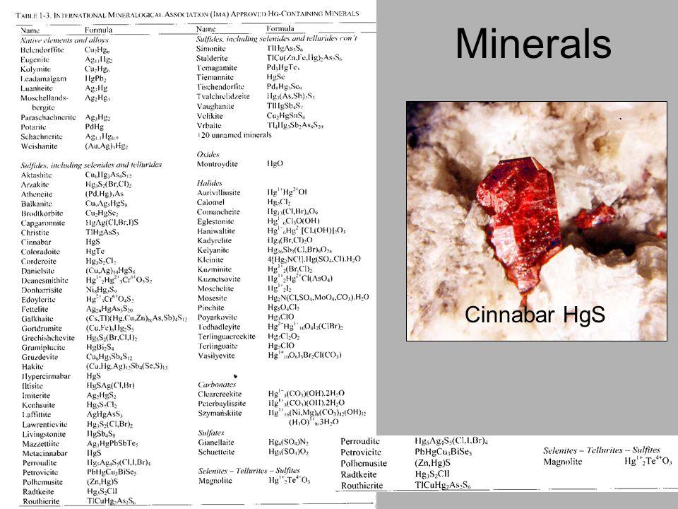 Minerals Cinnabar HgS