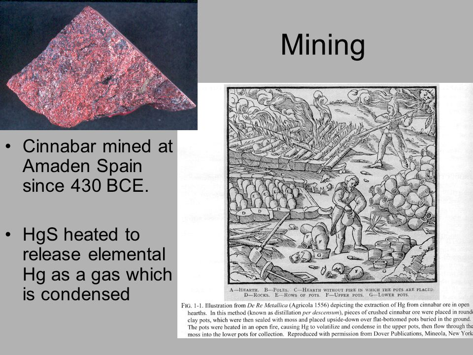 Mining Cinnabar mined at Amaden Spain since 430 BCE.