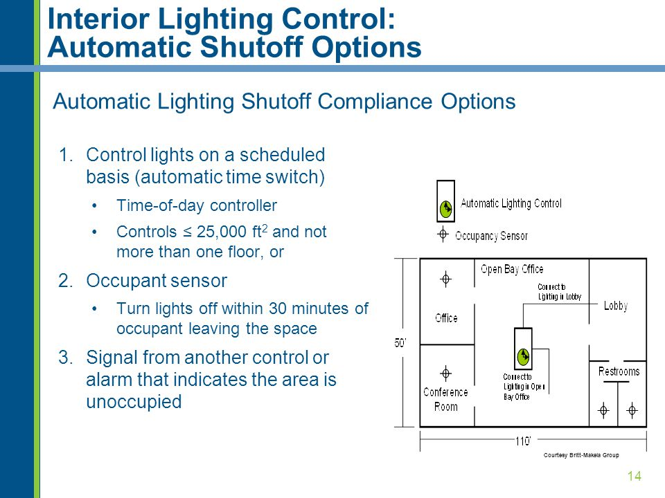 14 Interior Lighting Control: Automatic Shutoff Options 1.Control lights on a scheduled basis (automatic time switch) Time-of-day controller Controls 25,000 ft 2 and not more than one floor, or 2.Occupant sensor Turn lights off within 30 minutes of occupant leaving the space 3.Signal from another control or alarm that indicates the area is unoccupied Automatic Lighting Shutoff Compliance Options Courtesy Britt-Makela Group