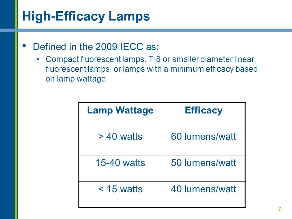 6 High-Efficacy Lamps Defined in the 2009 IECC as: Compact fluorescent lamps, T-8 or smaller diameter linear fluorescent lamps, or lamps with a minimum efficacy based on lamp wattage Lamp WattageEfficacy > 40 watts60 lumens/watt 15-40 watts50 lumens/watt < 15 watts40 lumens/watt