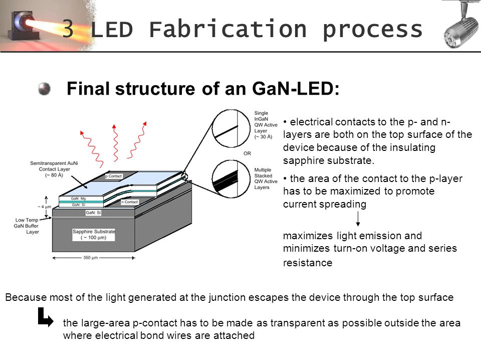 3 LED Fabrication process Final structure of an GaN-LED: electrical contacts to the p- and n- layers are both on the top surface of the device because