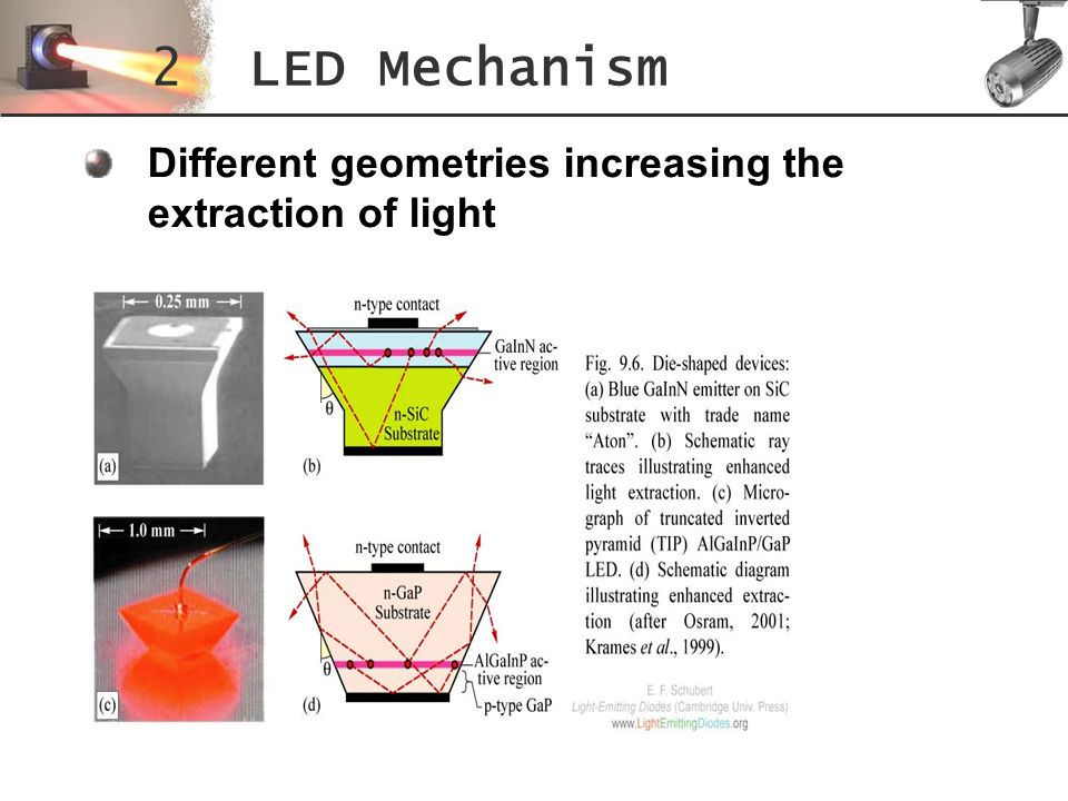Wavelentgh and colour 2 LED Mechanism The wavelentgh, and therefore the colour depends on the band gap of the semiconductor material.
