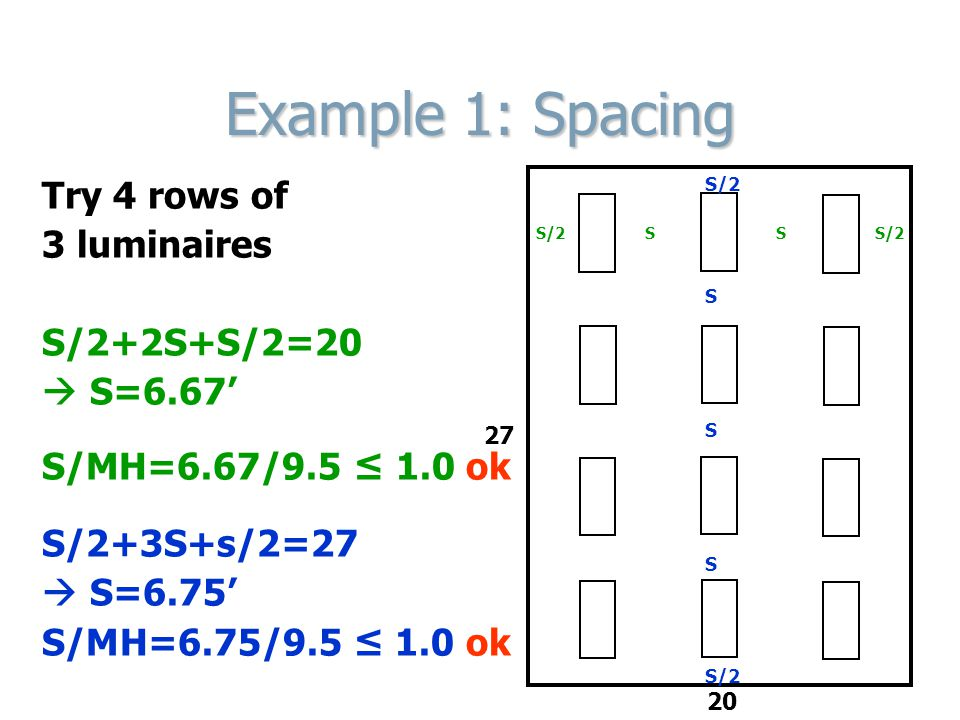 Try 4 rows of 3 luminaires S/2+2S+S/2=20 S=6.67 S/MH=6.67/ ok S/2+3S+s/2=27 S=6.75 S/MH=6.75/ ok Example 1: Spacing S/2 S S S/ S/2 S S/2