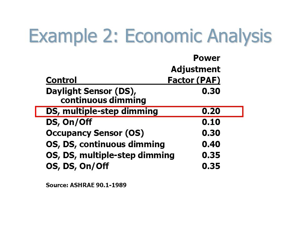 Example 2: Economic Analysis Power Adjustment ControlFactor (PAF) Daylight Sensor (DS),0.30 continuous dimming DS, multiple-step dimming0.20 DS, On/Off0.10 Occupancy Sensor (OS)0.30 OS, DS, continuous dimming0.40 OS, DS, multiple-step dimming0.35 OS, DS, On/Off0.35 Source: ASHRAE
