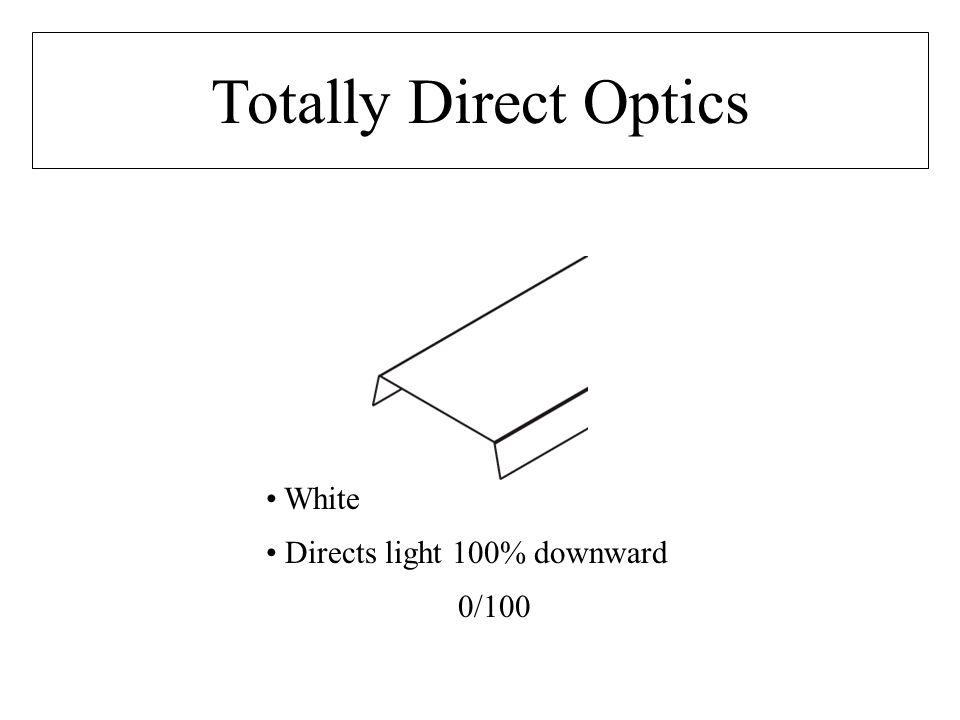 Totally Direct Optics White Directs light 100% downward 0/100