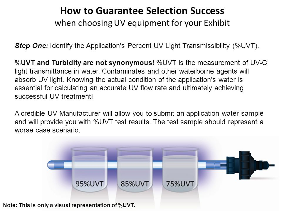 Step One: Identify the Applications Percent UV Light Transmissibility (%UVT).