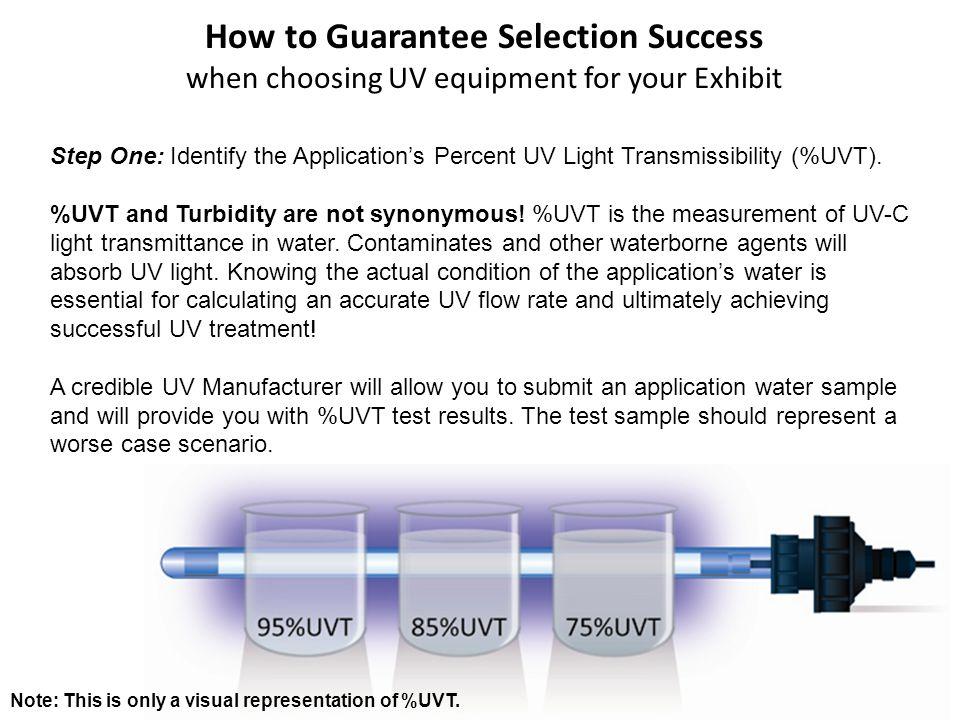 Step One: Identify the Applications Percent UV Light Transmissibility (%UVT).