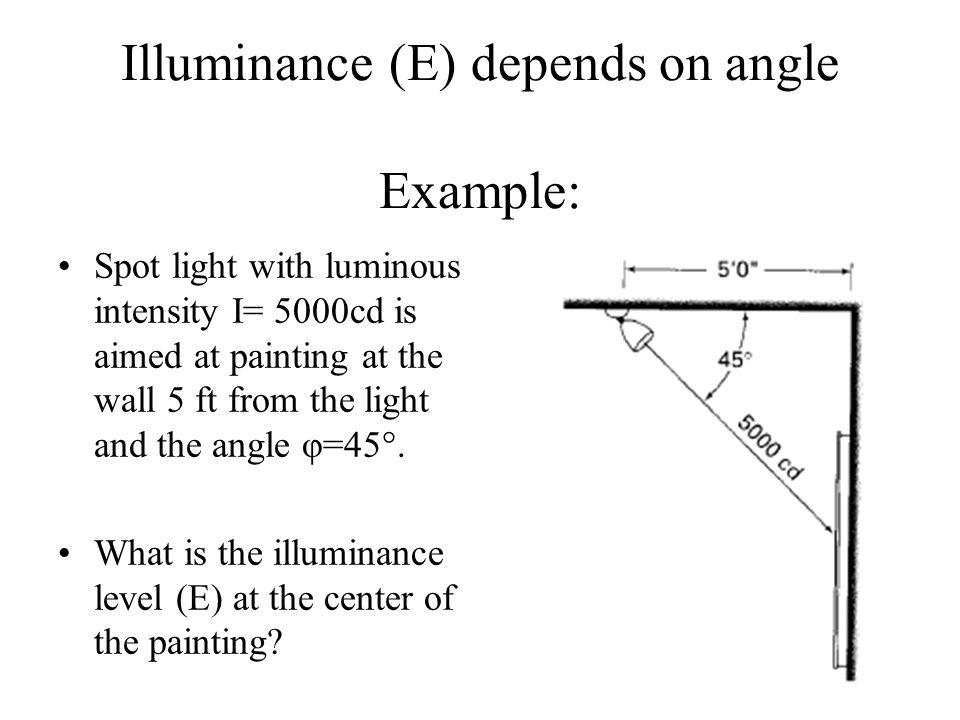 Solution Distance: Illuminance orthogonal to the beam E=I/L 2 =5000/ E beam = 100 fc Illuminance orthogonal to the painting E painting = E beam / E painting =71 fc