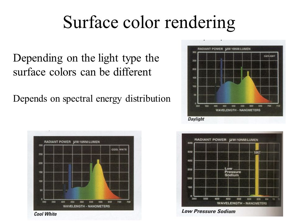 Color rendering lamp source can cause a color shift