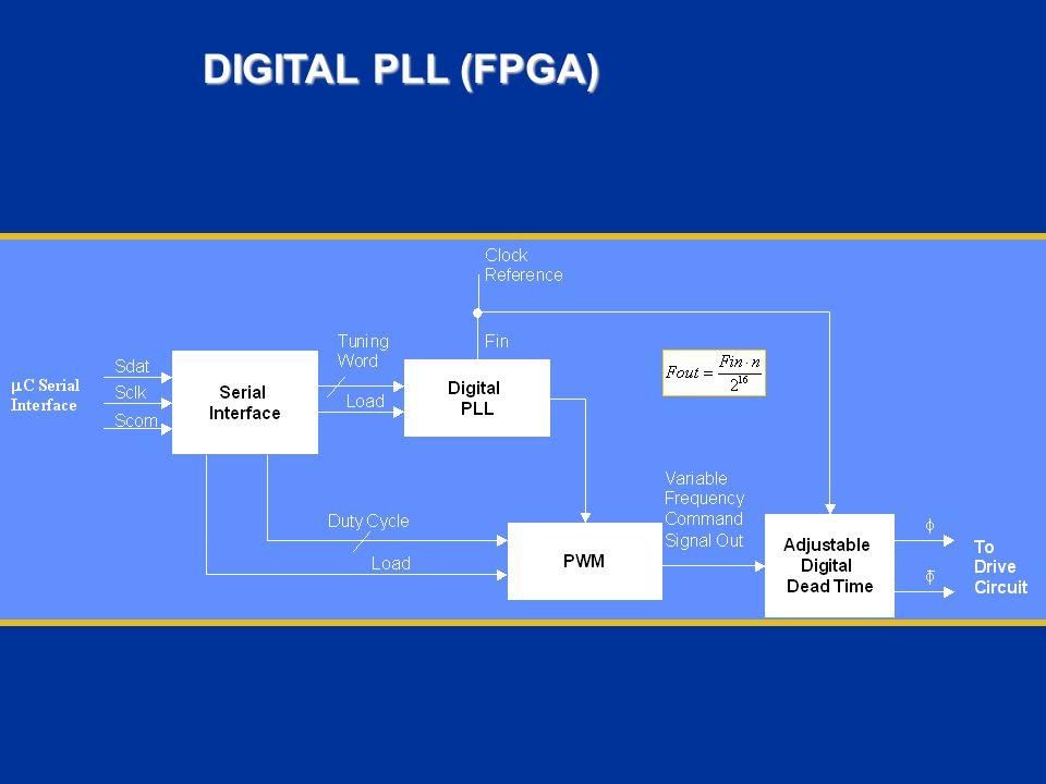 DIGITAL PLL (FPGA)
