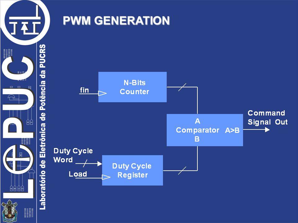PWM GENERATION